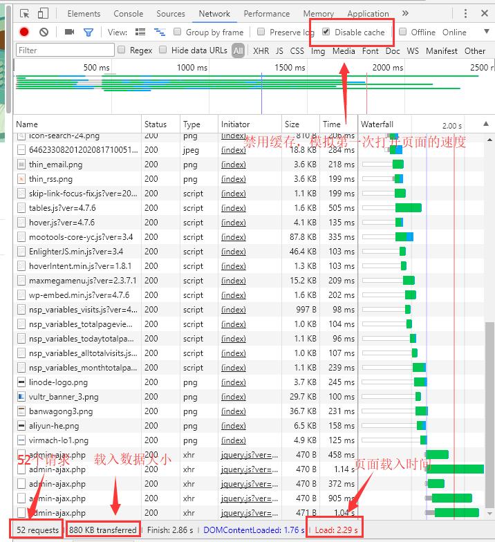 """利用chrome""""开发者工具""""检测网站页面载入速度-5iux"""